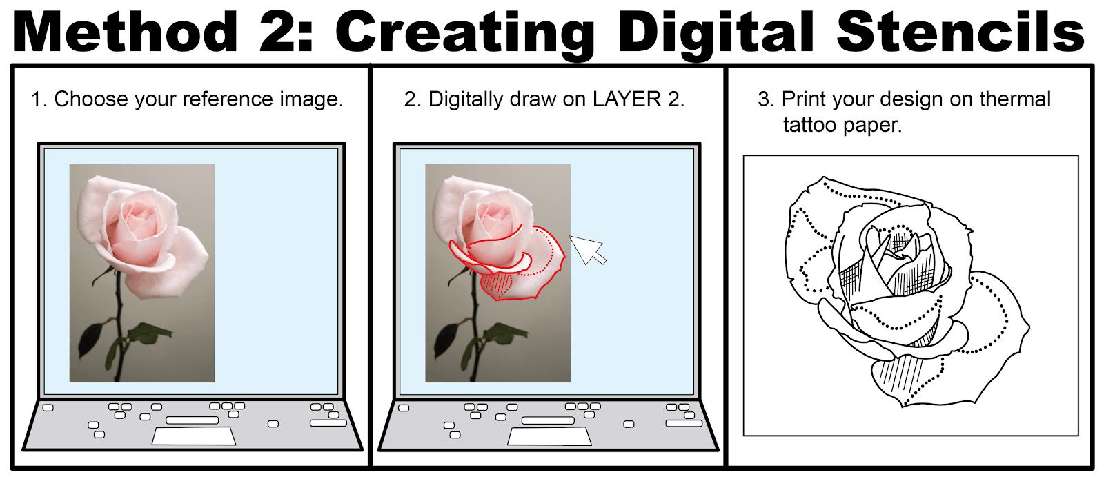 creating digital stencils