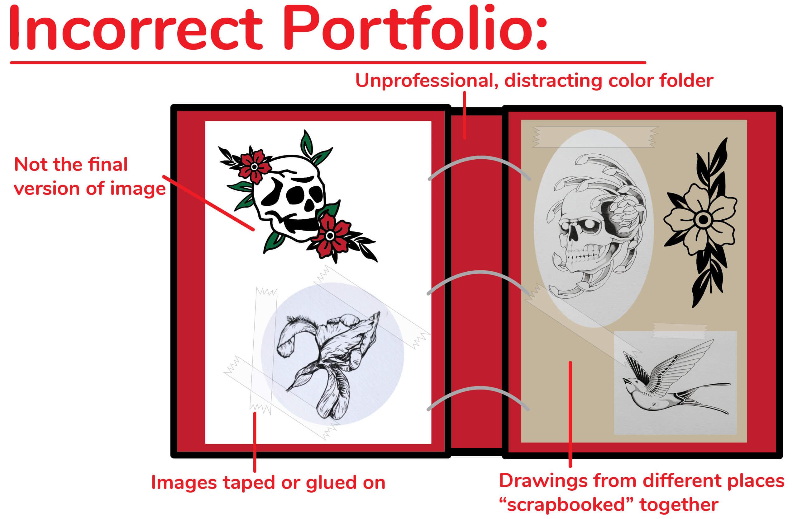 Example of a bad tattoo portfolio
